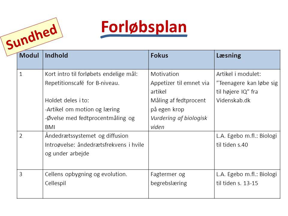 Forløbsplan Sundhed Modul Indhold Fokus Læsning 1