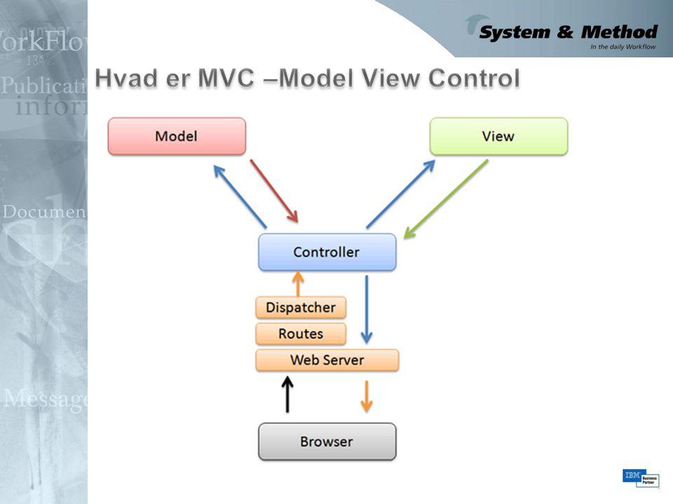 Hvad er MVC –Model View Control