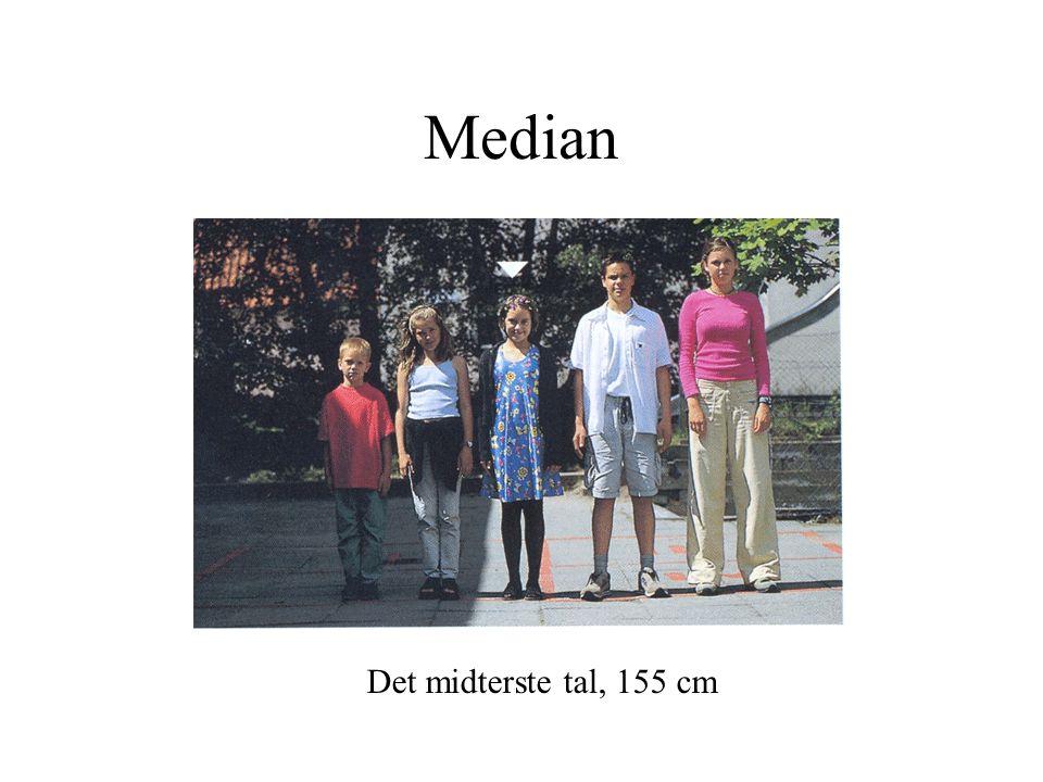 Median Det midterste tal, 155 cm