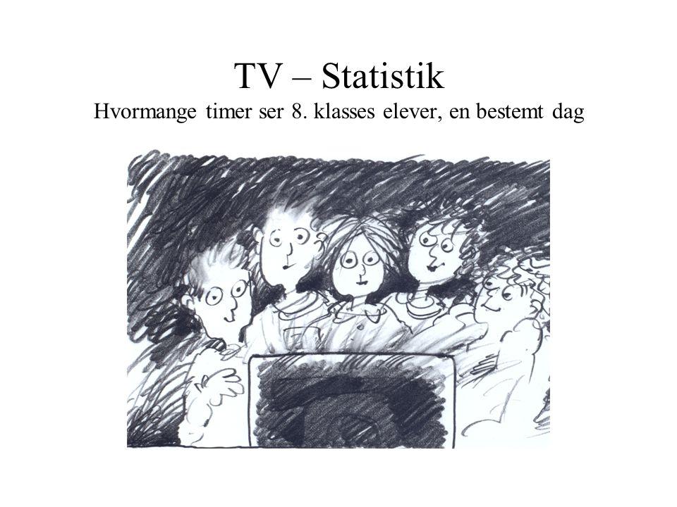 TV – Statistik Hvormange timer ser 8. klasses elever, en bestemt dag