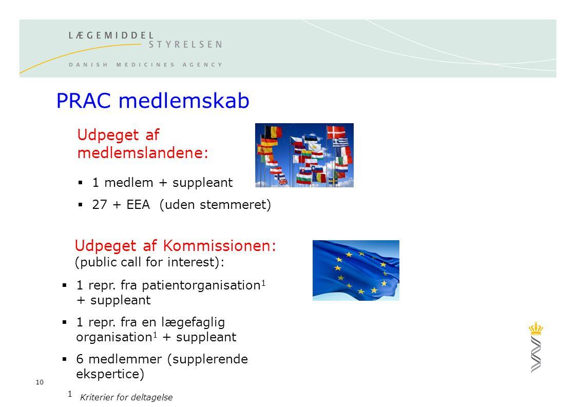 PRAC medlemskab Udpeget af medlemslandene: