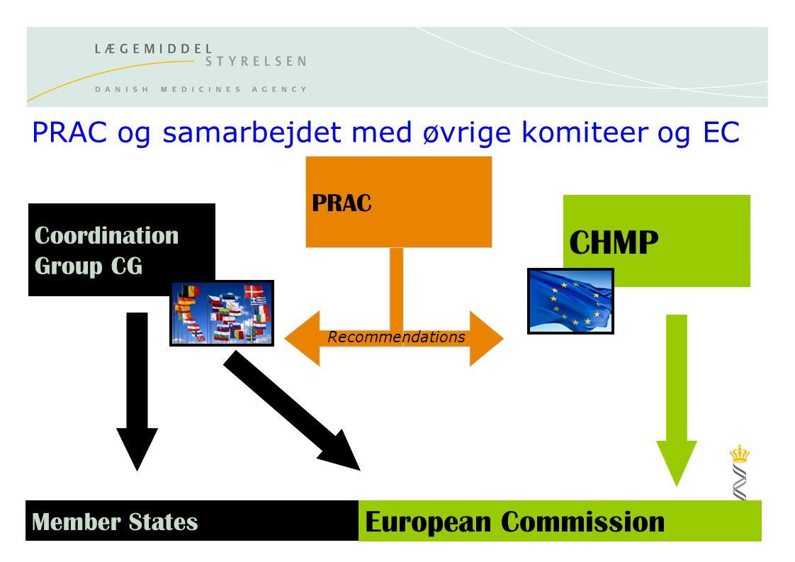 PRAC og samarbejdet med øvrige komiteer og EC