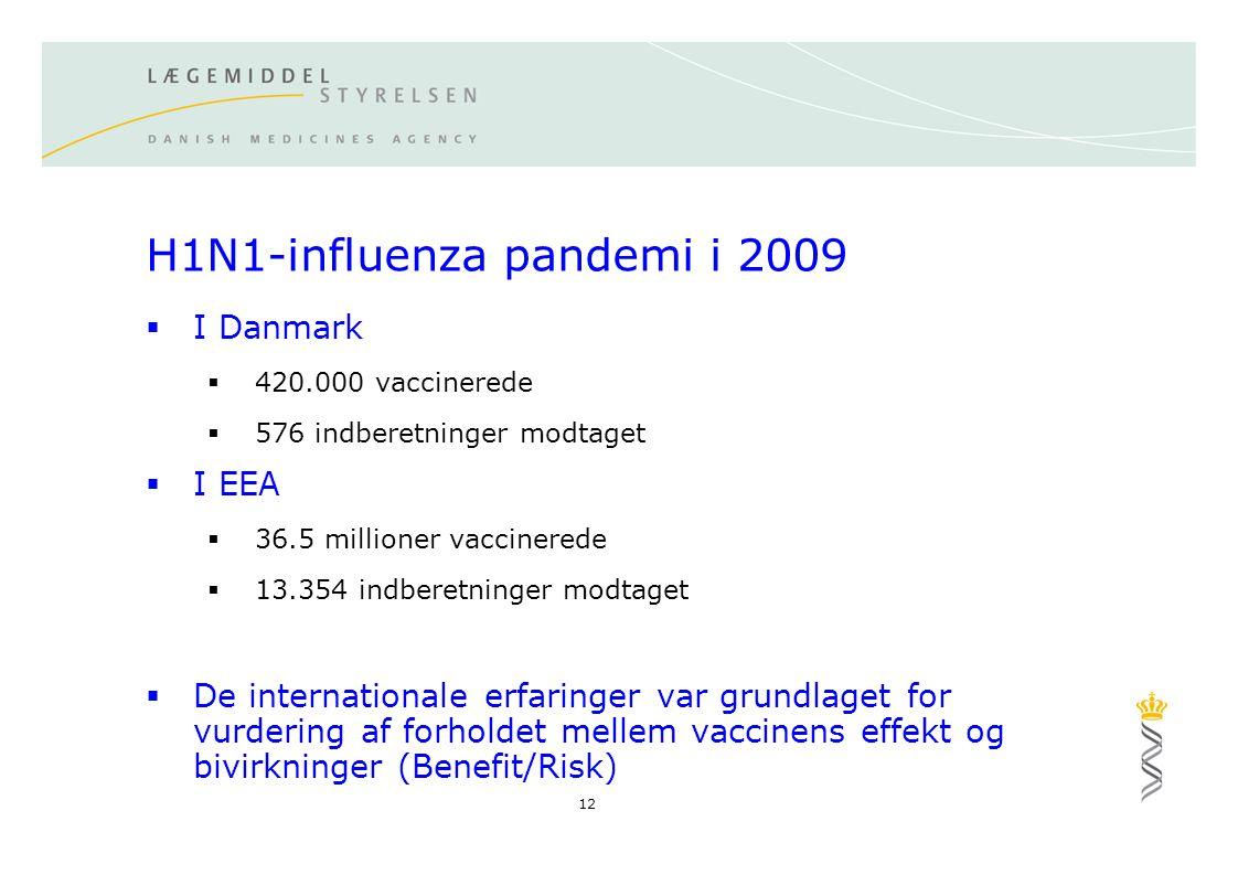 H1N1-influenza pandemi i 2009