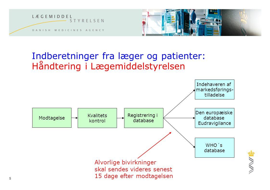 Indberetninger fra læger og patienter: Håndtering i Lægemiddelstyrelsen