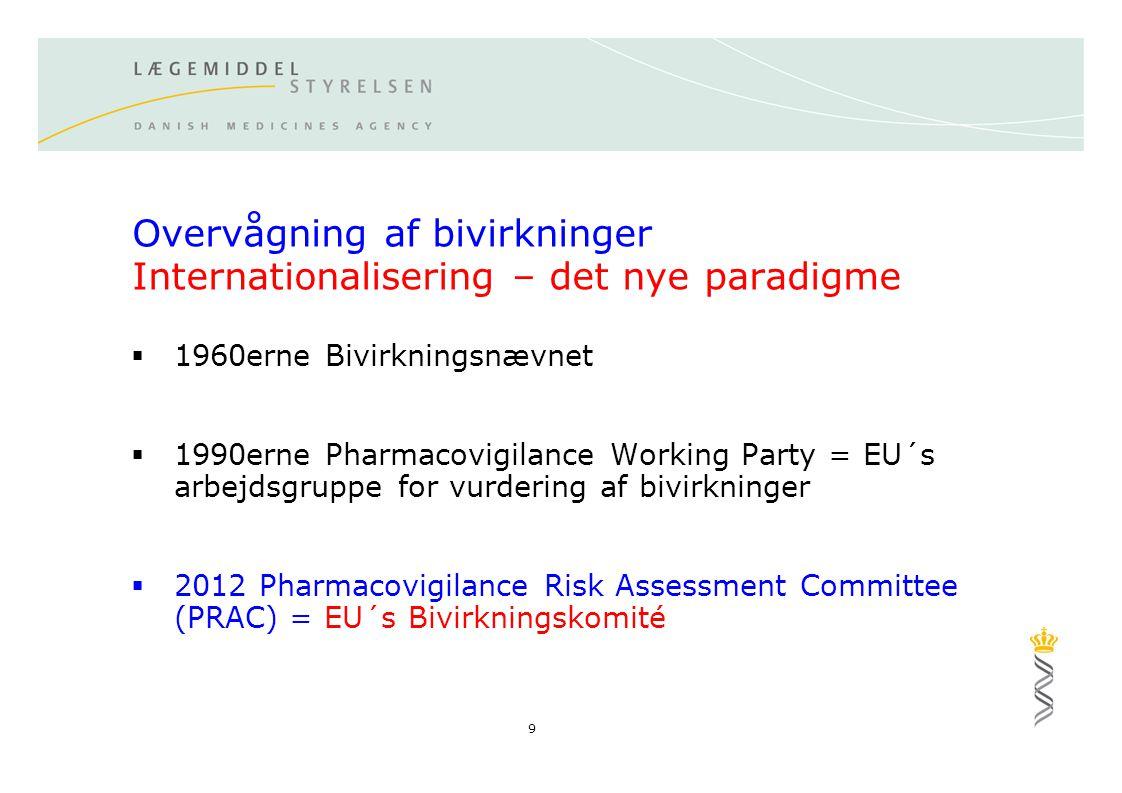 Overvågning af bivirkninger Internationalisering – det nye paradigme