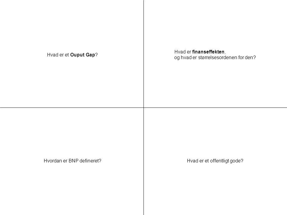 Hvad er et Ouput Gap Hvad er finanseffekten, og hvad er størrelsesordenen for den Hvordan er BNP defineret
