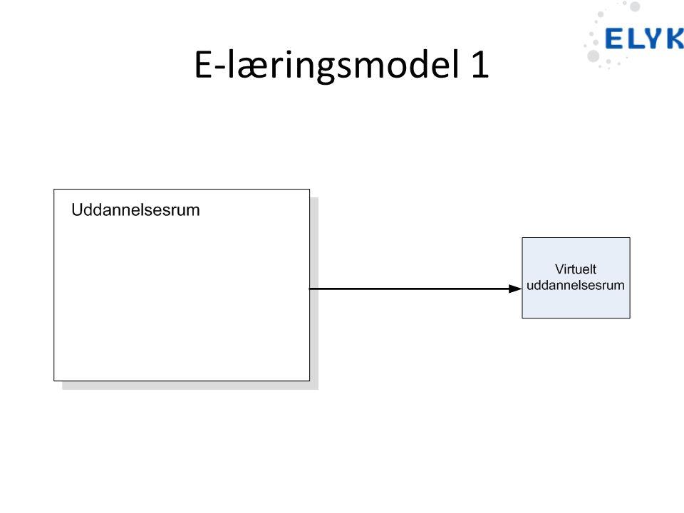 E-læringsmodel 1