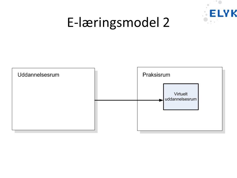 E-læringsmodel 2