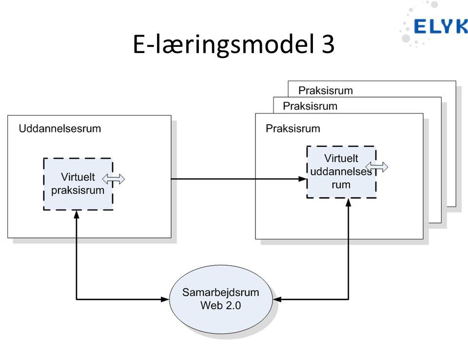 E-læringsmodel 3