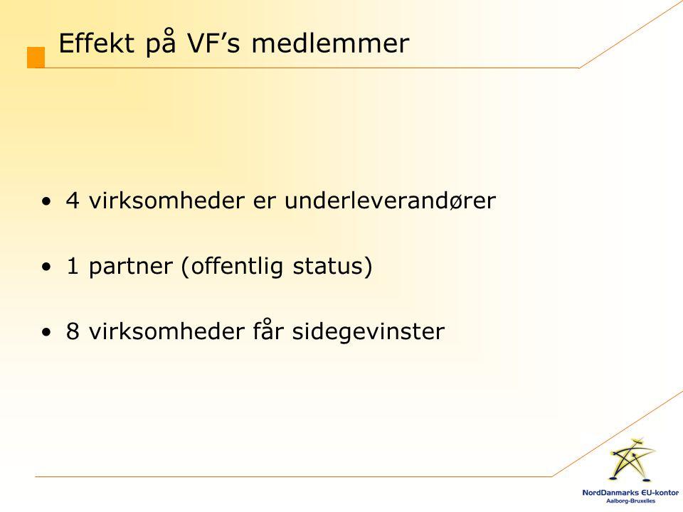 Effekt på VF's medlemmer