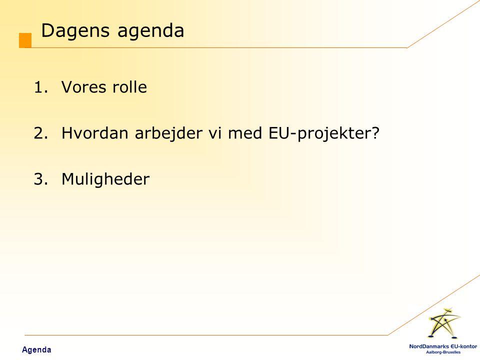Dagens agenda Vores rolle Hvordan arbejder vi med EU-projekter