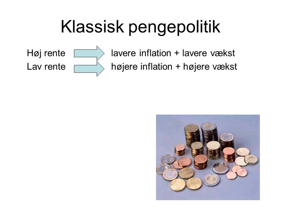 Klassisk pengepolitik