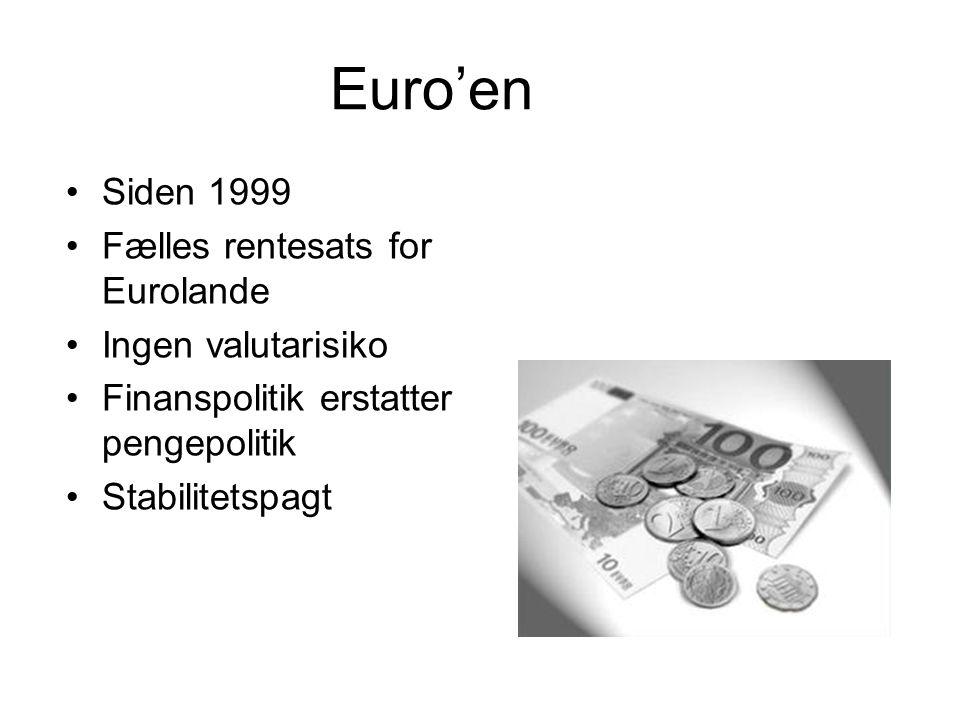 Euro'en Siden 1999 Fælles rentesats for Eurolande Ingen valutarisiko