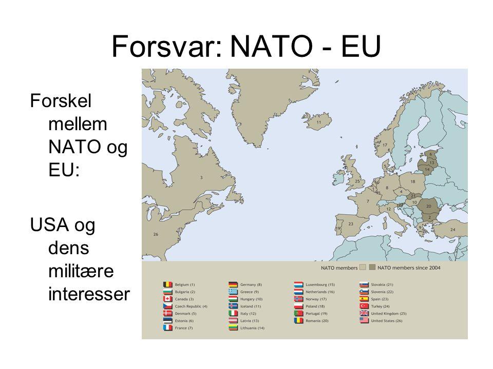 Forsvar: NATO - EU Forskel mellem NATO og EU: