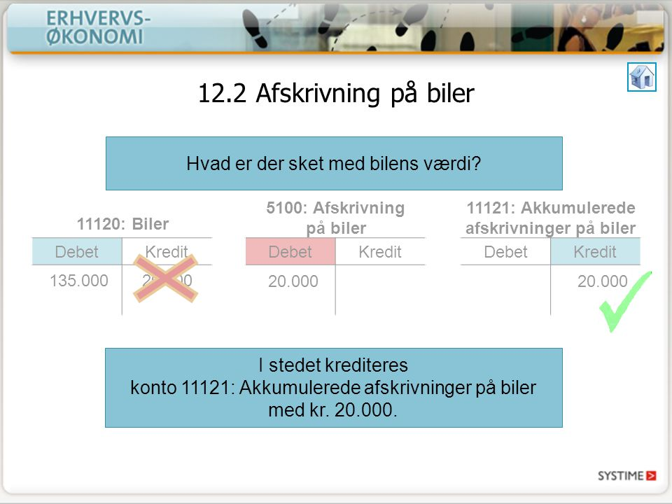 11121: Akkumulerede afskrivninger på biler