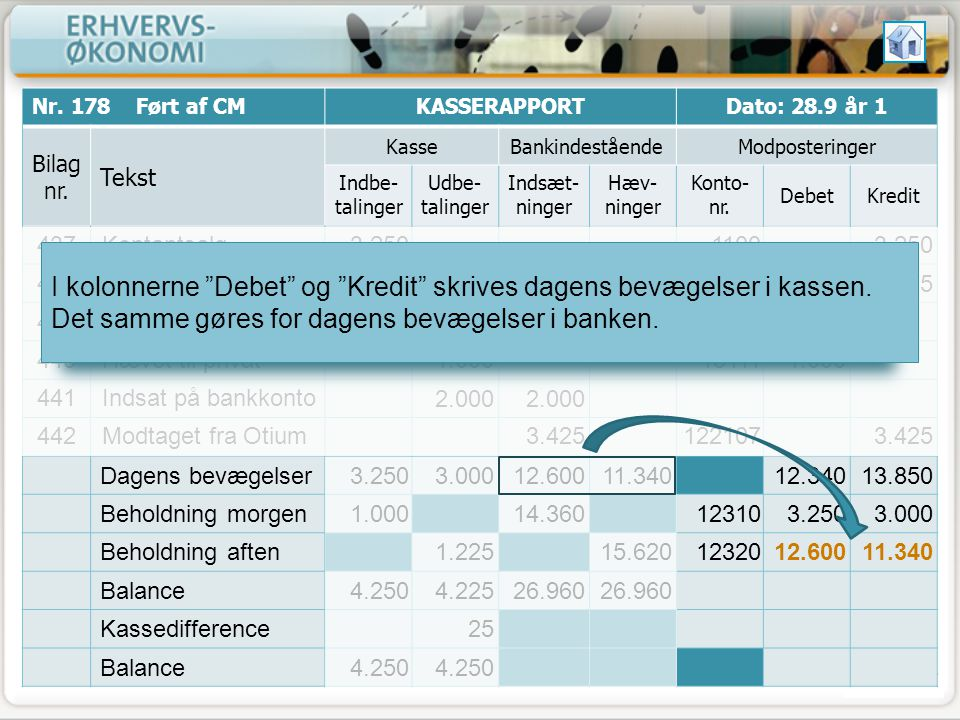 I kolonnerne Debet og Kredit skrives dagens bevægelser i kassen.