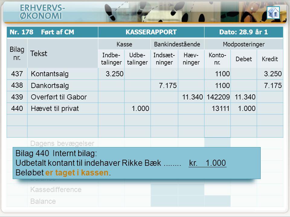 Udbetalt kontant til indehaver Rikke Bæk ........ kr. 1.000