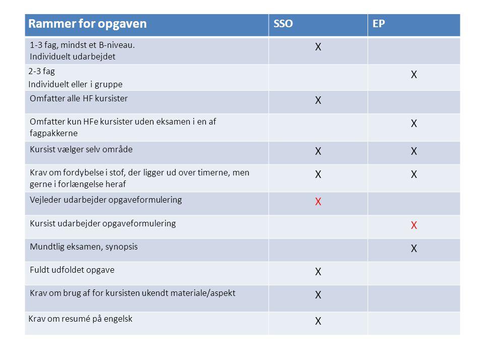 Rammer for opgaven SSO EP X 1-3 fag, mindst et B-niveau.
