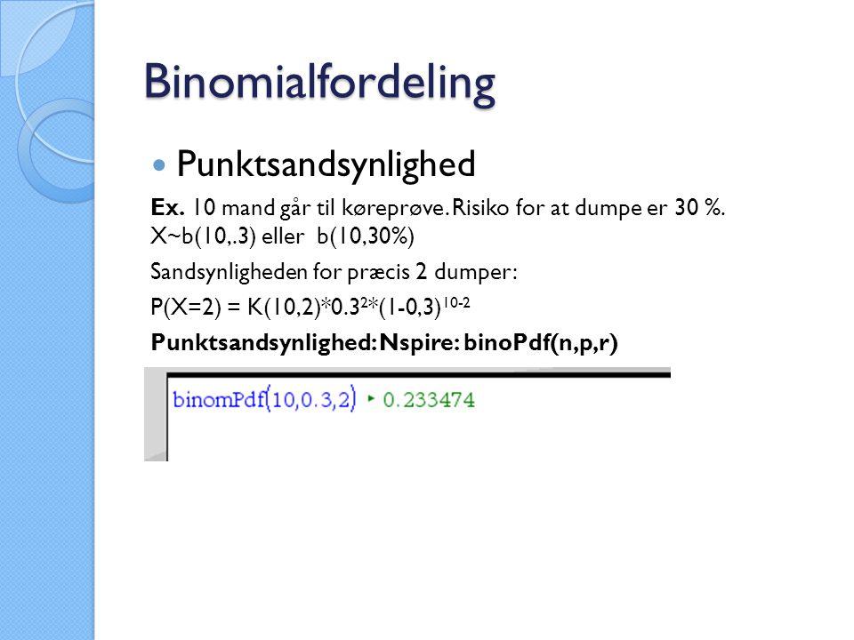 Binomialfordeling Punktsandsynlighed