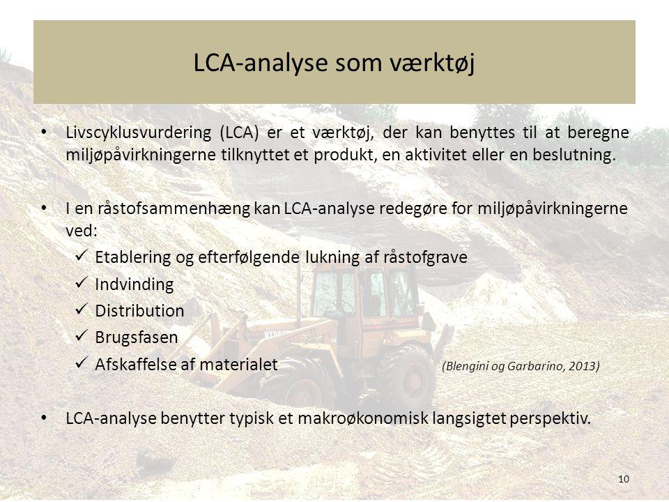 LCA-analyse som værktøj
