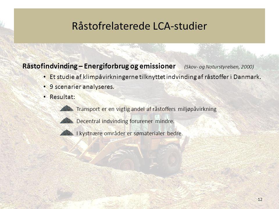 Råstofrelaterede LCA-studier