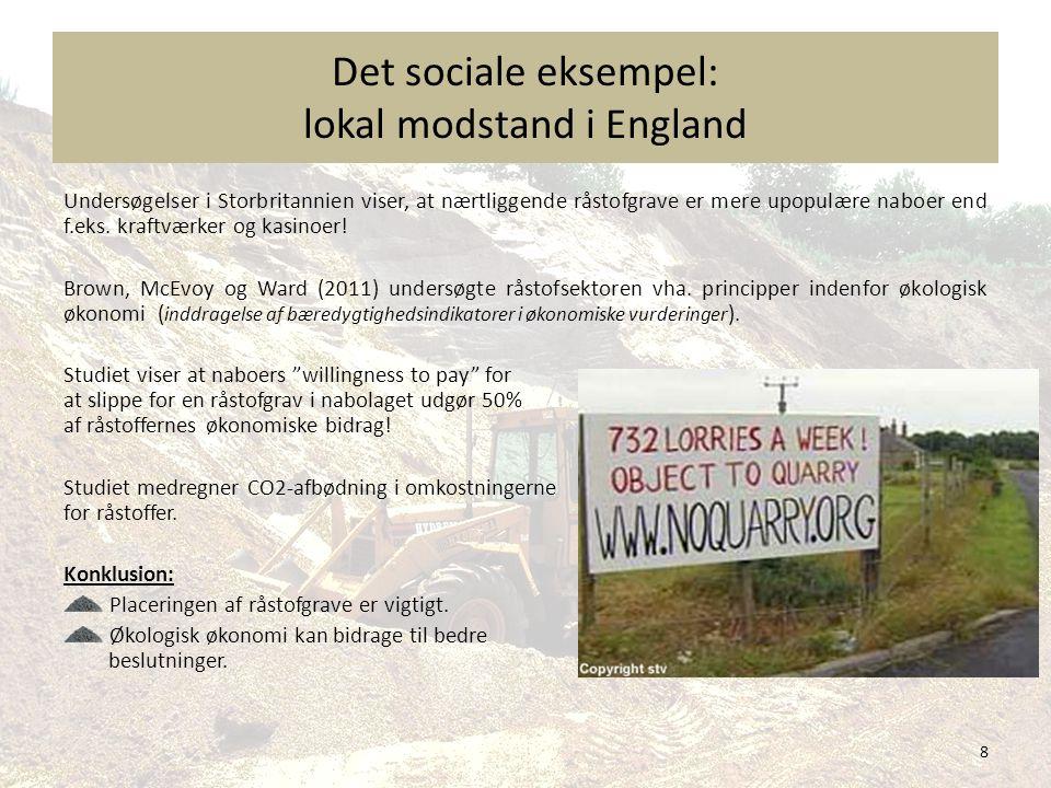 Det sociale eksempel: lokal modstand i England