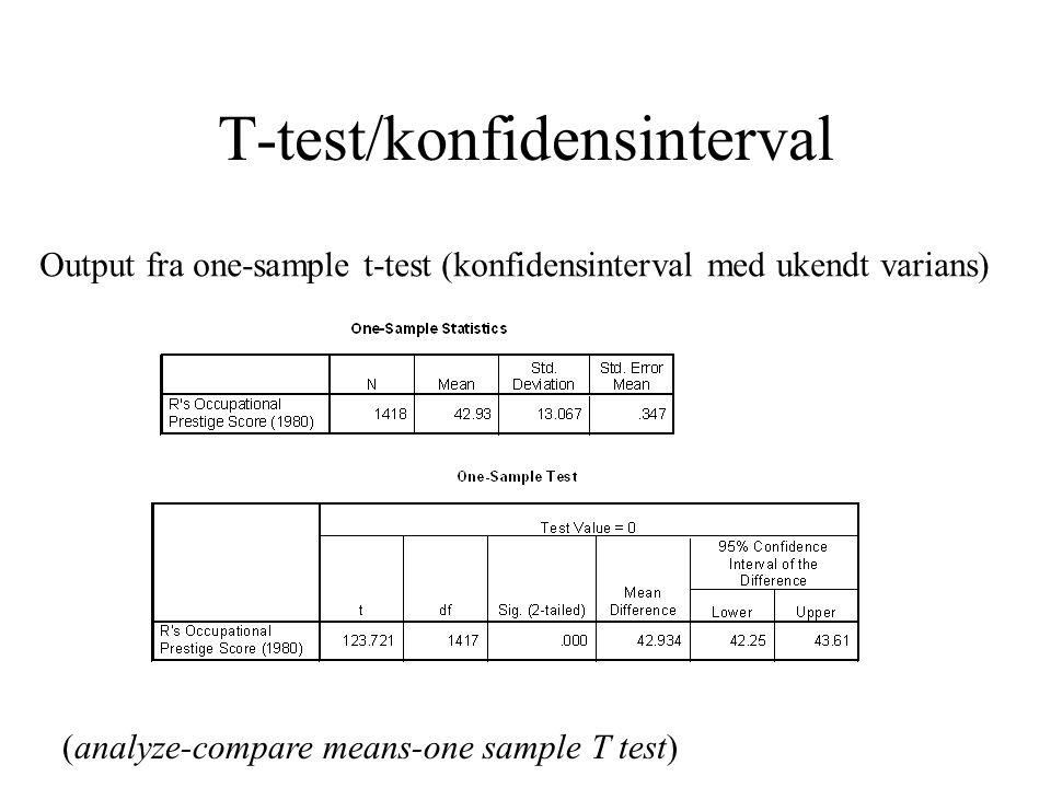 T-test/konfidensinterval