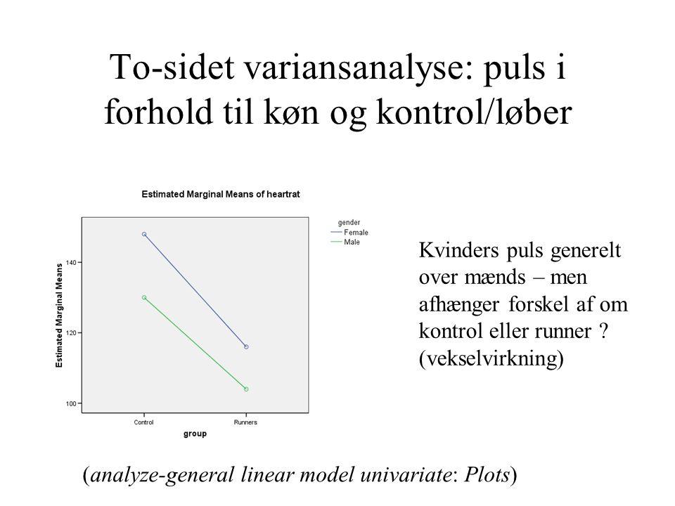 To-sidet variansanalyse: puls i forhold til køn og kontrol/løber