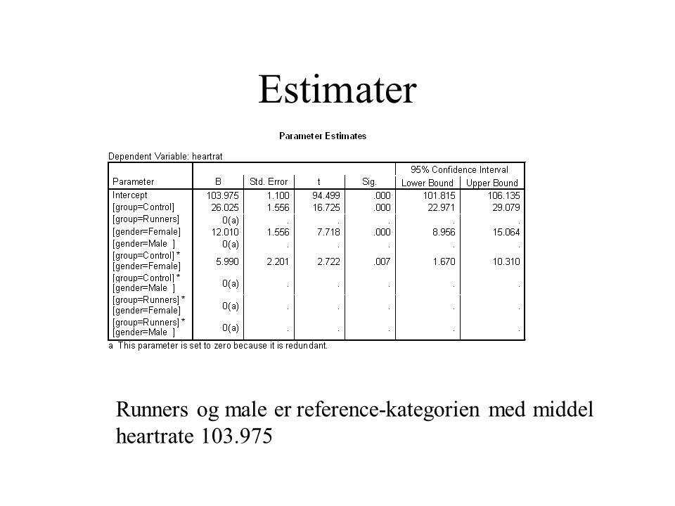 Estimater Runners og male er reference-kategorien med middel
