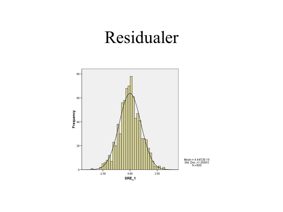 Residualer