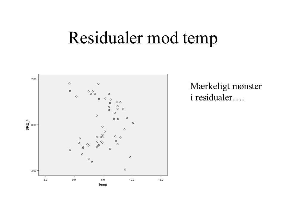 Residualer mod temp Mærkeligt mønster i residualer….