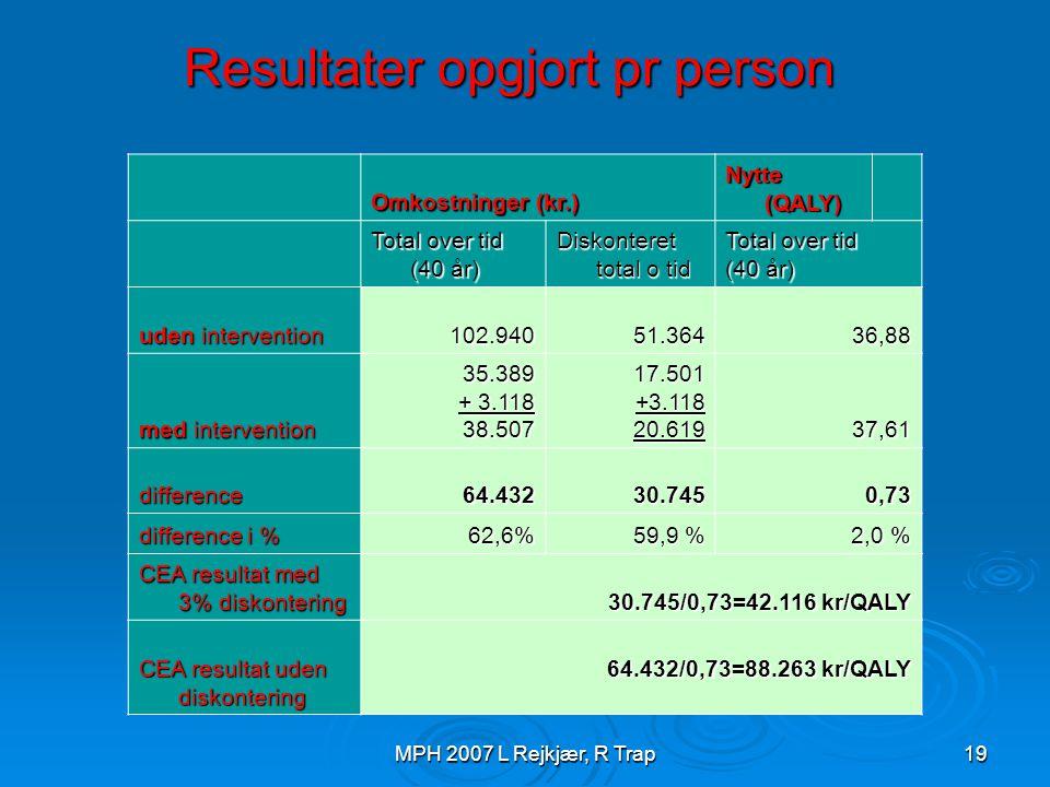 Resultater opgjort pr person