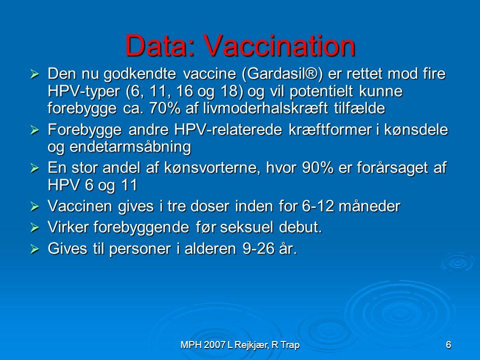 Data: Vaccination