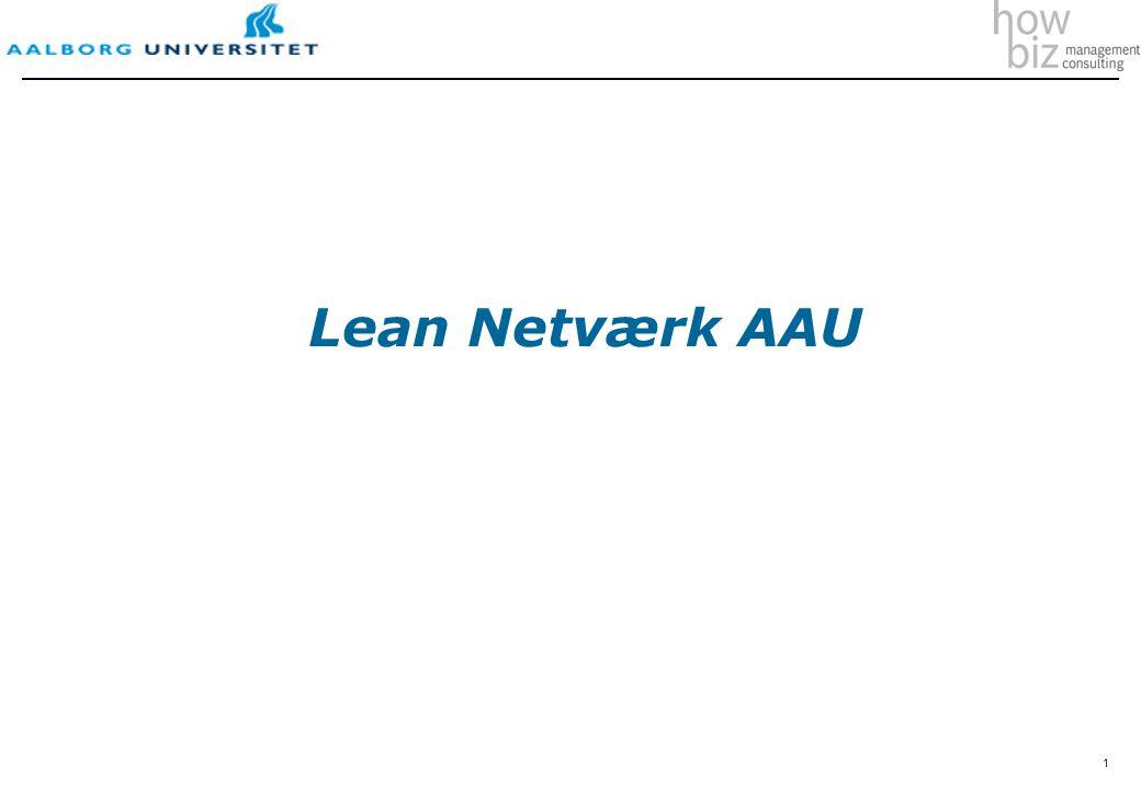 Lean Netværk AAU