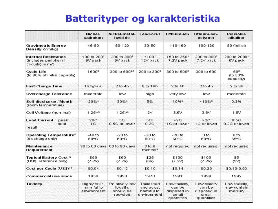 Batterityper og karakteristika