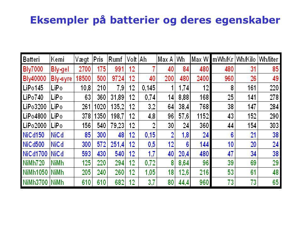 Eksempler på batterier og deres egenskaber