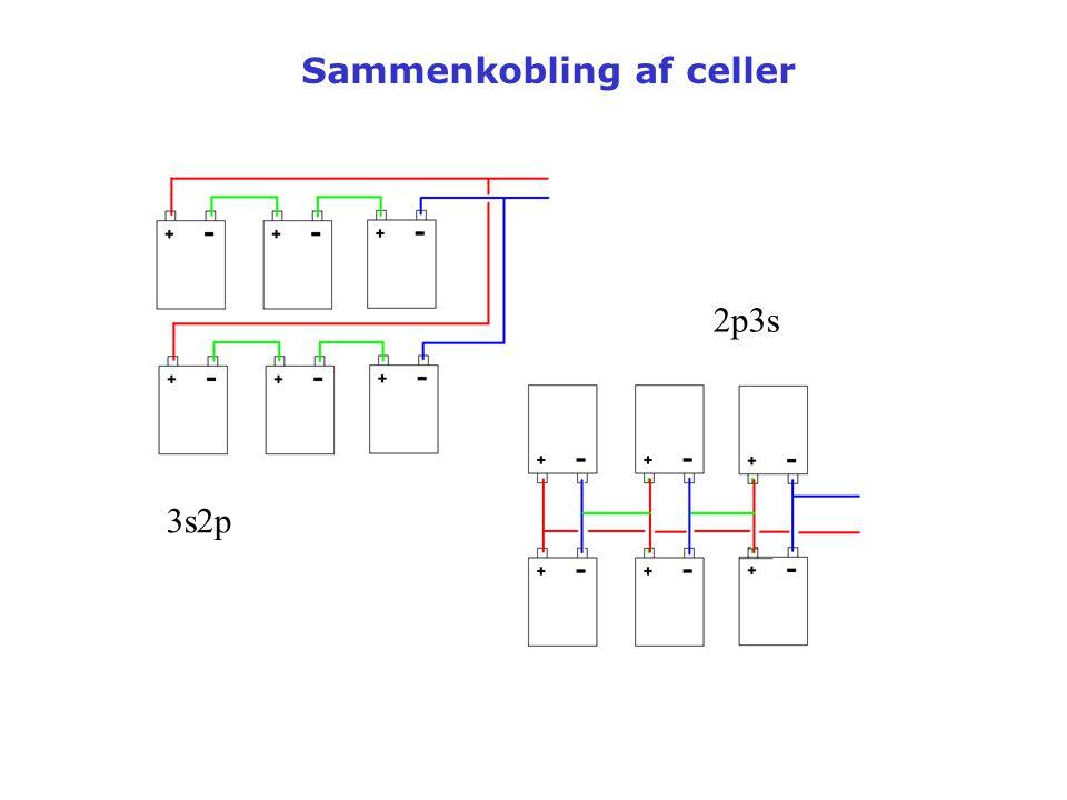 Sammenkobling af celler
