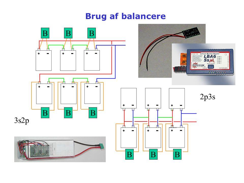 Brug af balancere B B B 2p3s B B B 3s2p B B B