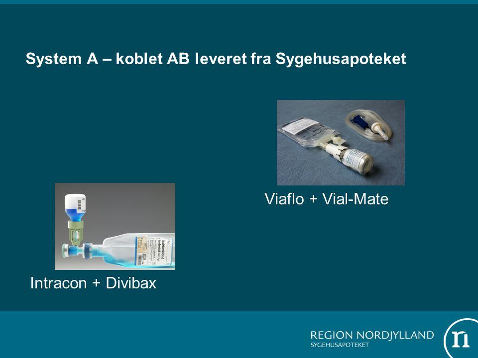 System A – koblet AB leveret fra Sygehusapoteket