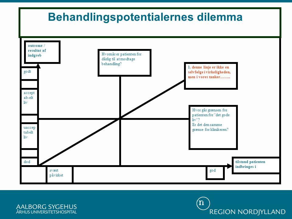 Behandlingspotentialernes dilemma