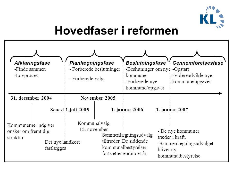 Hovedfaser i reformen - De nye kommuner træder i kraft.