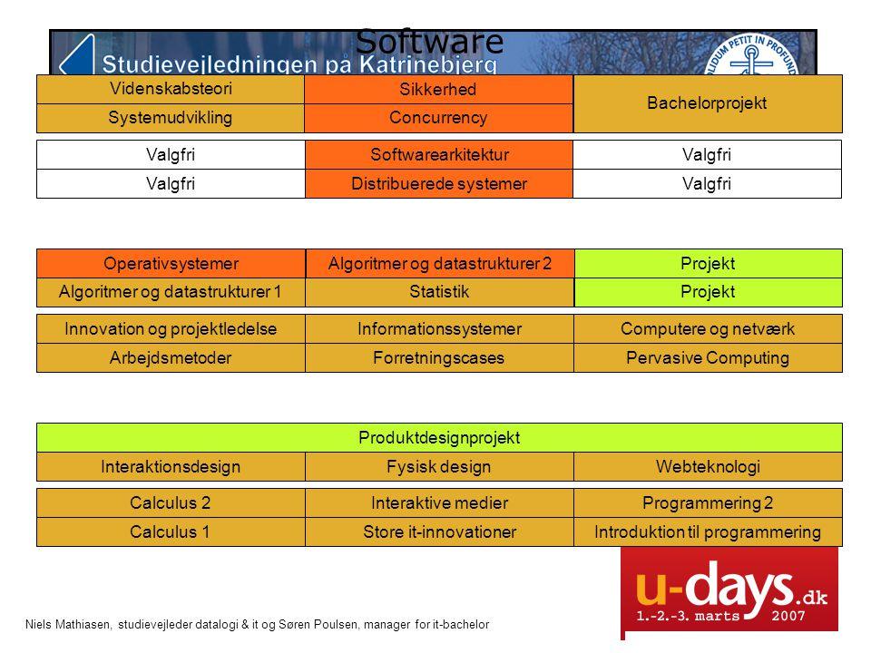 Software Videnskabsteori Sikkerhed Bachelorprojekt Systemudvikling