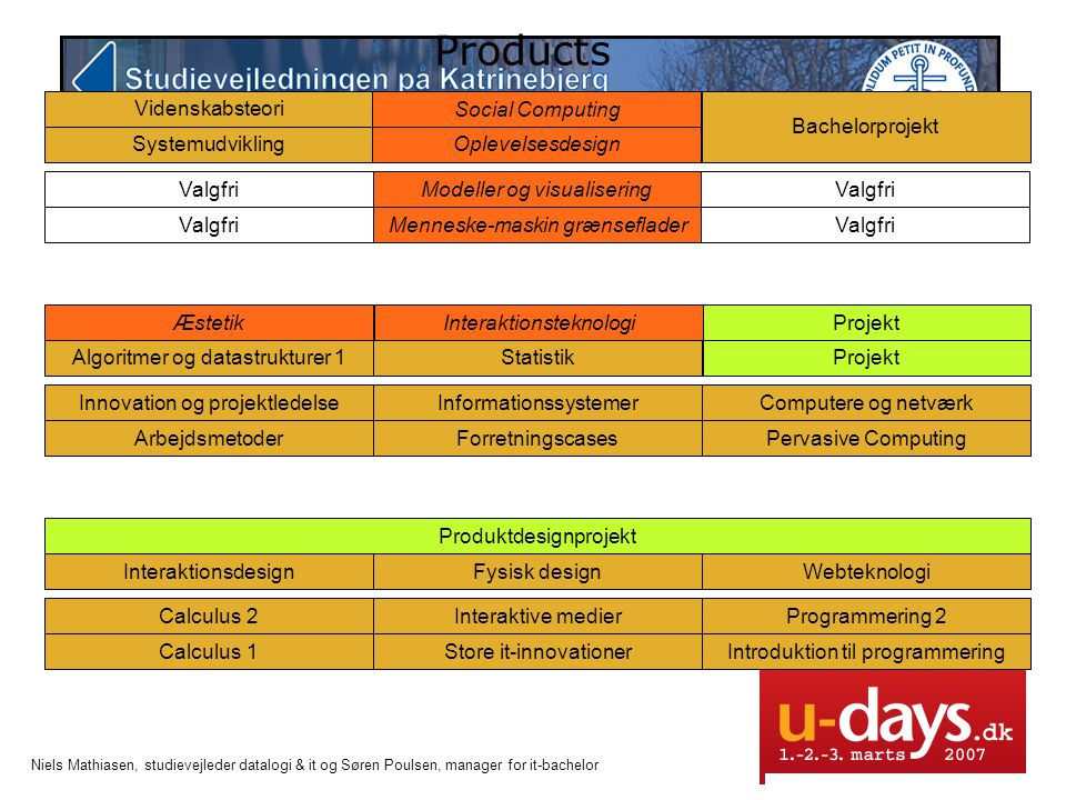Products Videnskabsteori Social Computing Bachelorprojekt