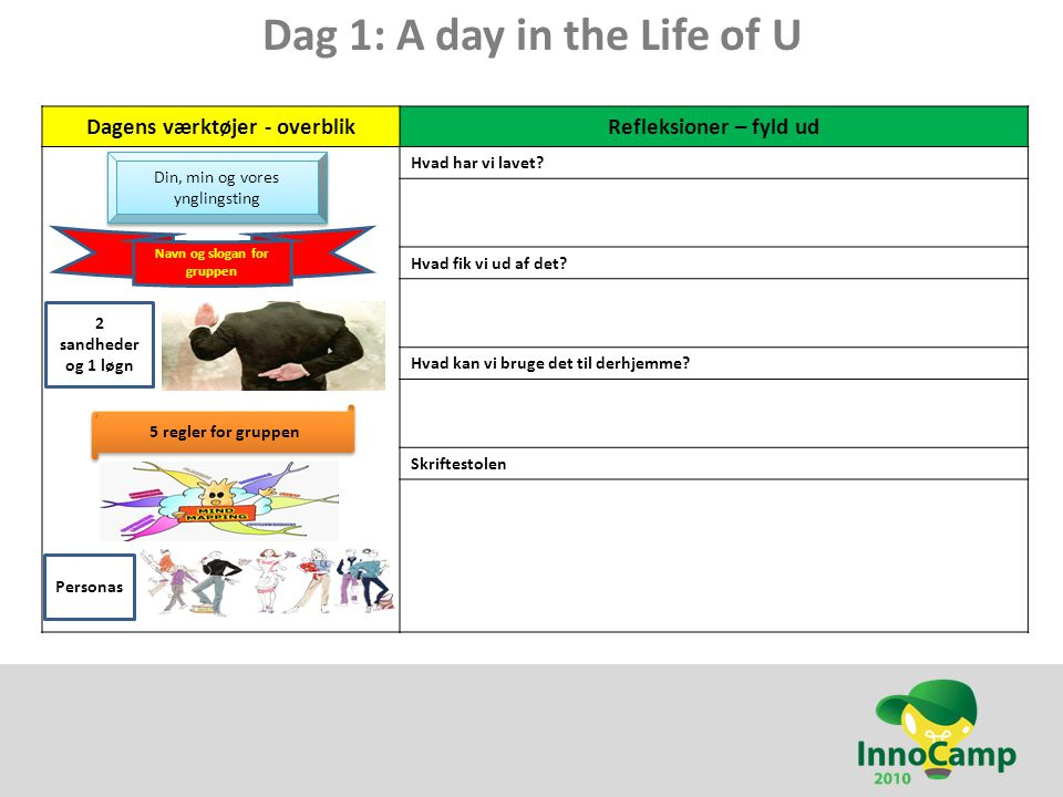 Dag 1: A day in the Life of U