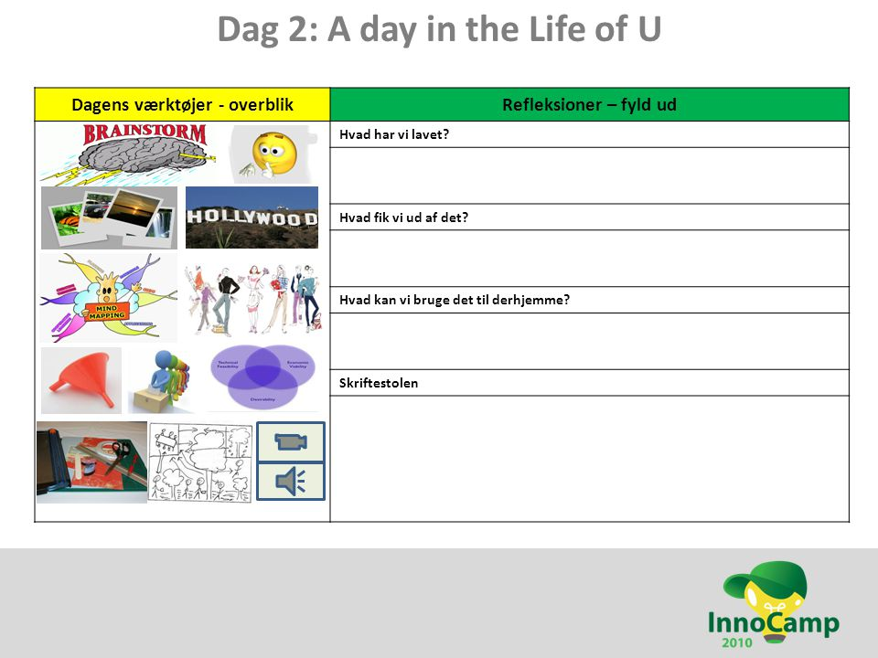 Dag 2: A day in the Life of U