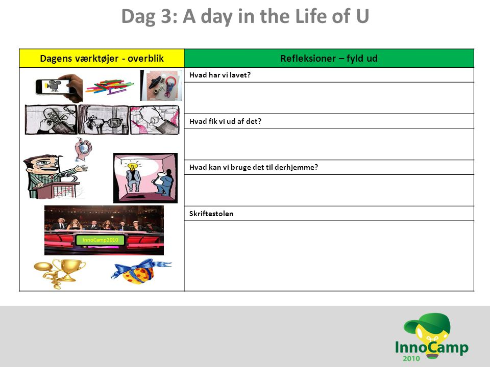Dag 3: A day in the Life of U