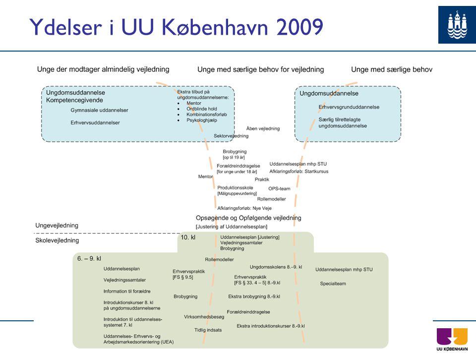 Ydelser i UU København 2009