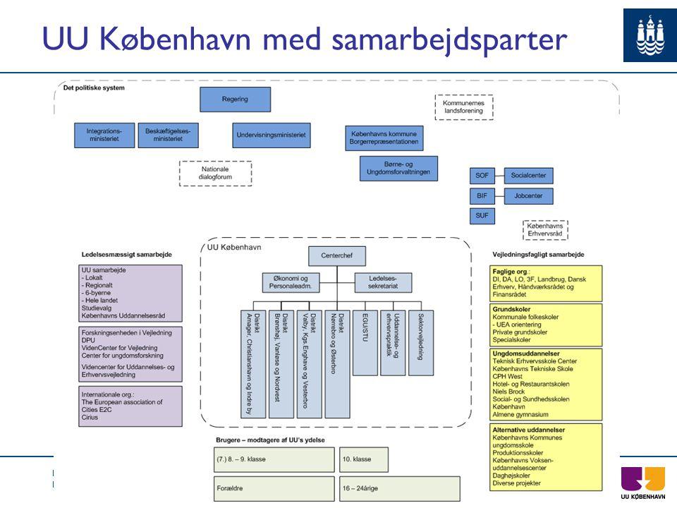 UU København med samarbejdsparter