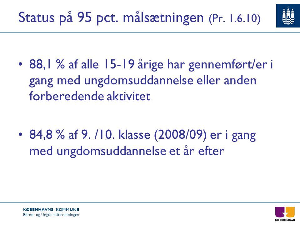 Status på 95 pct. målsætningen (Pr. 1.6.10)