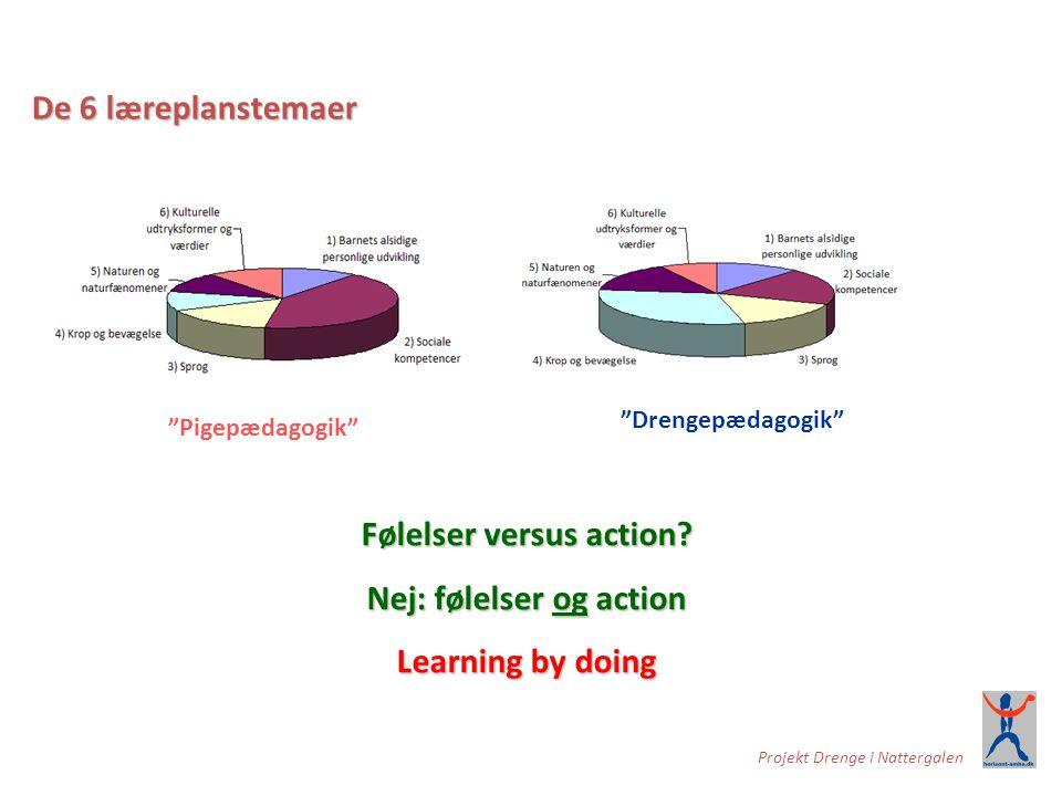 Følelser versus action Nej: følelser og action